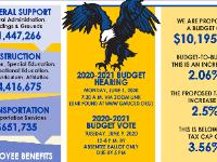 GMU 2020-21 Budget Flyer illustration (5/2020)