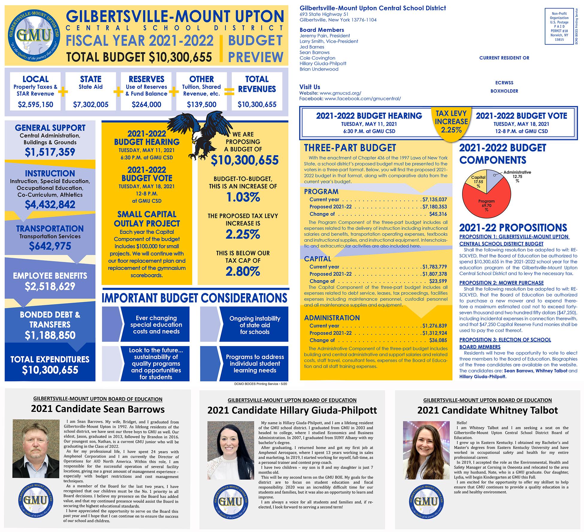 GMU 2021-2022 Budget Flyer